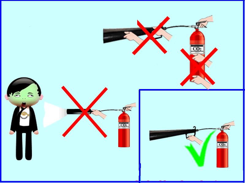 Những nguy hiểm khi sử dụng bình cứu hỏa